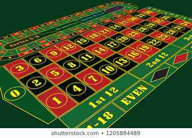 online roulette games odds
